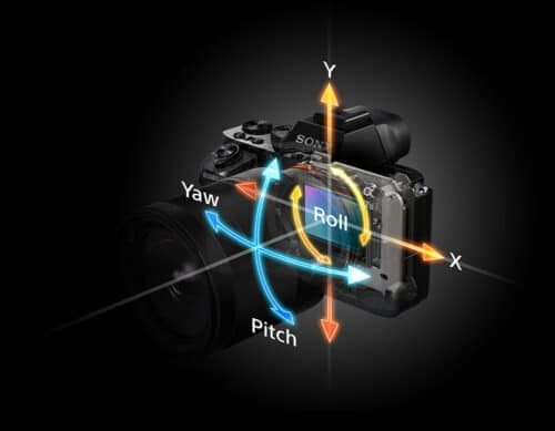 What is IS - Image Stabilization